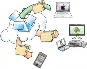 Dropbox Cloud Storage File Sharing