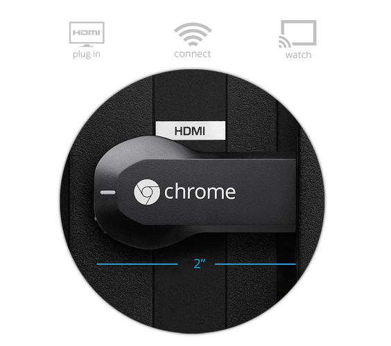 Google Chromecast in TV