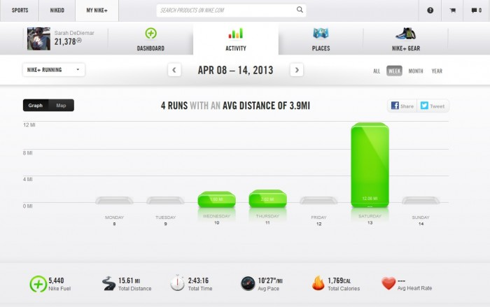 Nike+ SportWatch GPS graphs