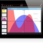 TI Nspire graphing calculator app for iPad